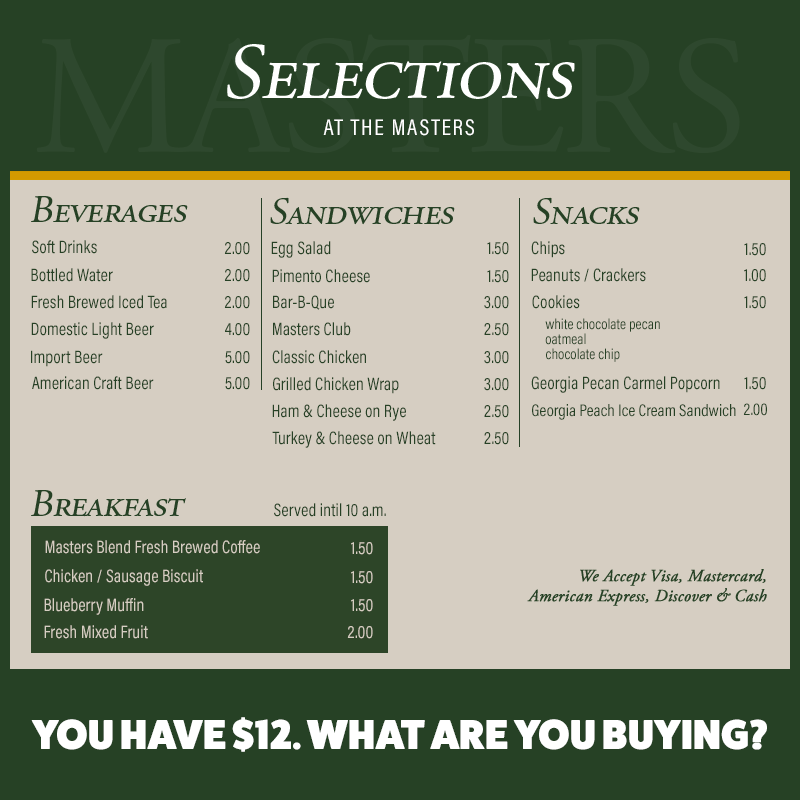 Masters Bargain:  Still The Best Place To Chow Down